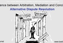 difference between Arbitration, Mediation & conciliation
