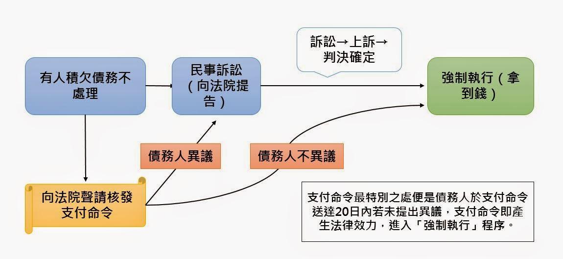 張嘉麟律師   大恆國際法律事務所