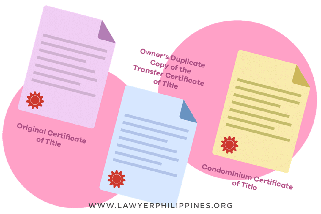 A document showing the three types of Owner's Certificate of Titles: the Original Certificate of Title, the Owner's Duplicate Copy of the Transfer Certificate of Title and the  Condominium Certificate of Title.