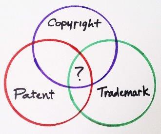 Intellectual Property in Today's Era