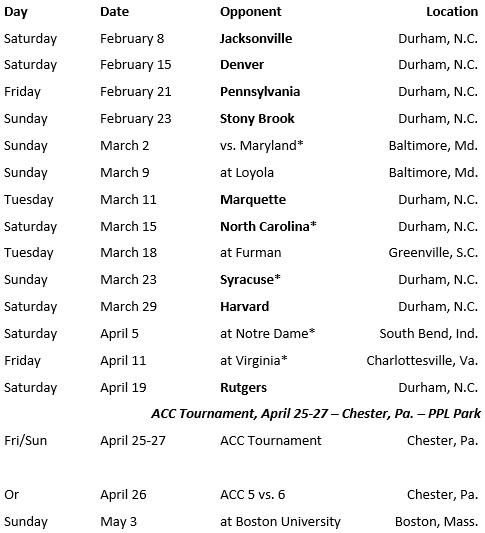 NCAA Lacrosse: Duke Men's Lacrosse Releases 2014 Schedule