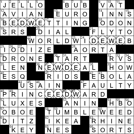 Great Depression recovery program crossword clue Archives