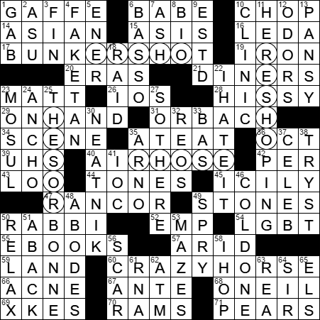 Lakota chief at Little Big Horn crossword clue Archives