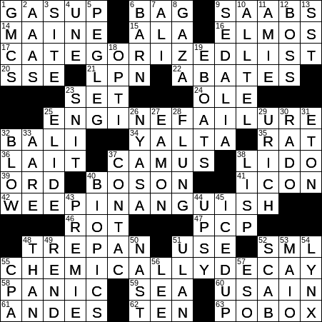 1945 conference city crossword clue Archives