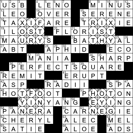 LA Times Crossword Answers 15 Jun 17, Thursday