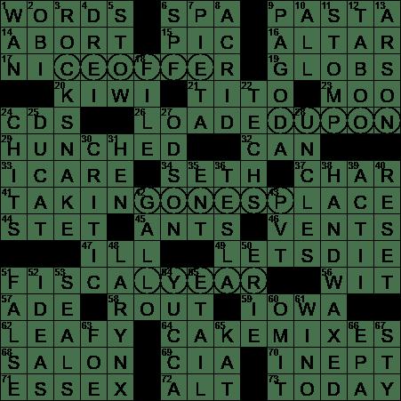 Corporate annual report focus crossword clue Archives