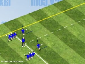 defense footwork ground ball approach practice drill