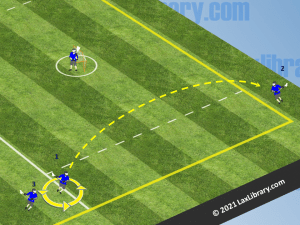 long pass ground ball pregame warm up practice drill defense