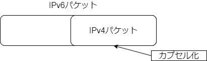 IPv4 over IPv6カプセル化