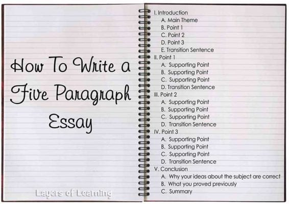 Learning how to write an essay. How to learn to write an