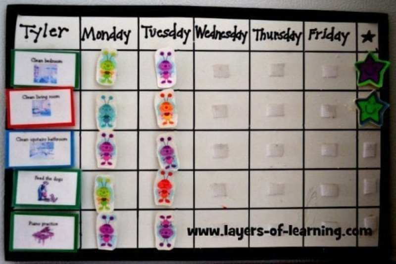 Housekeeping and Homeschooling - chore chart with stickers