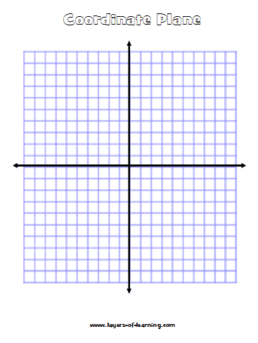 Printable Coordinate Planes - Layers of Learning