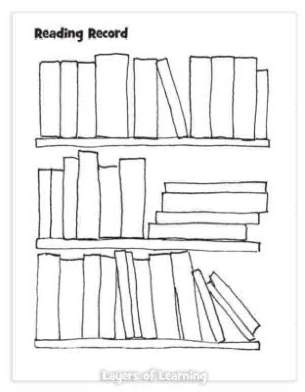 reading record