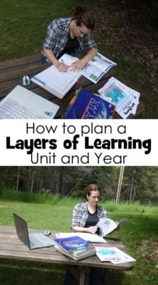 How to plan a Layers of Learning Unit and Year