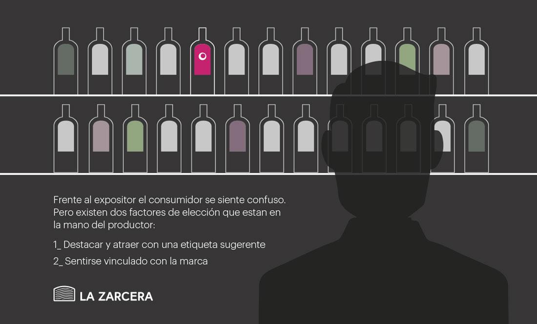 Destacar sobre el resto de etiquetas de vino