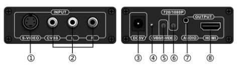 AV_S-Video to HDMI (5)
