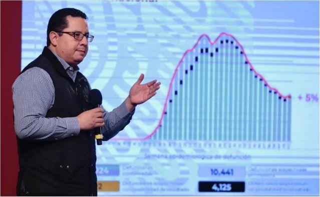 México llega a los 891 mil casos de Covid; hay 88 mil muertes