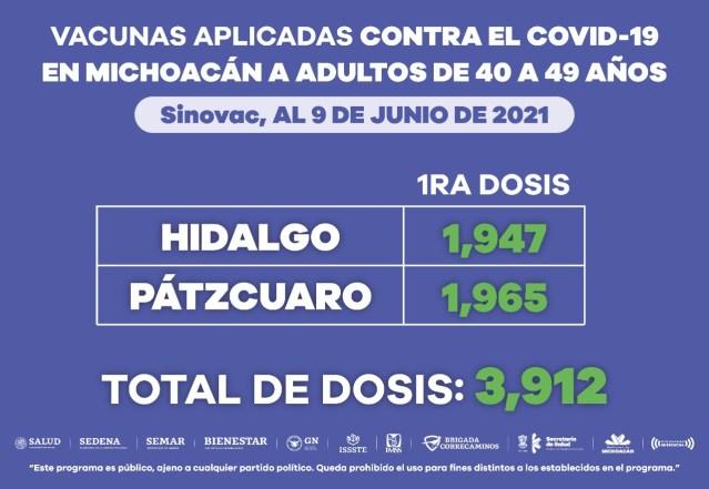 Se han aplicado más de 995 mil dosis contra COVID-19 a población mayor de 40 años
