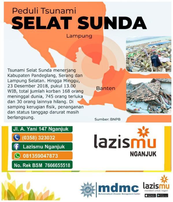 Donasi untuk Bencana Di Lampung Dan Anyer