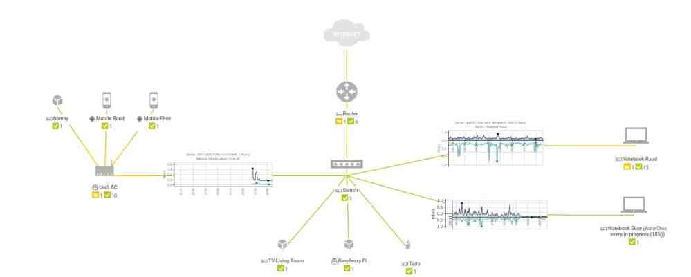 medium resolution of prtg home network map example