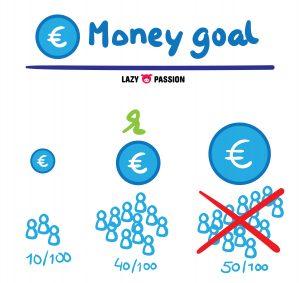 money goal