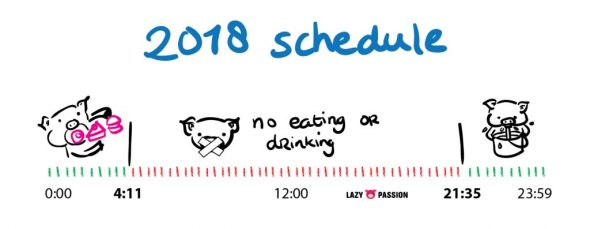 ramadan fasting schedule 2018 of lazy pig