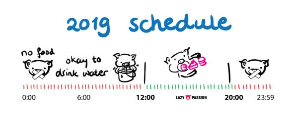 2019 intermittent fasting schedule of lazy pig