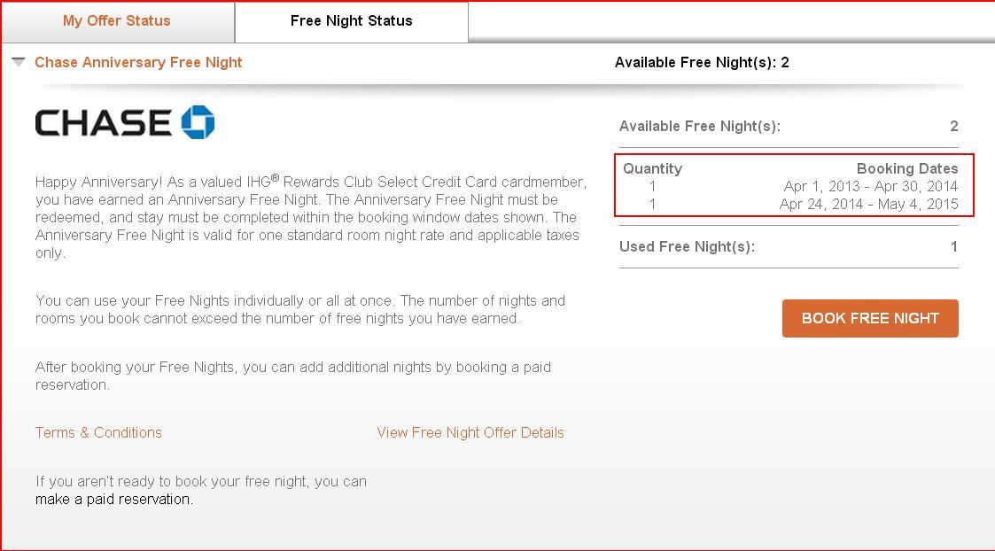 Turn Your IHG Free Annual Night into... Two IHG Free Annual Nights! | The Lazy Traveler's Handbook