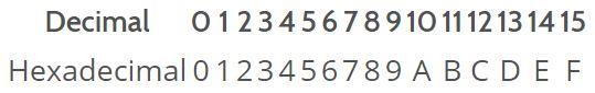Decimal and Hexadecimal colour codes comparison