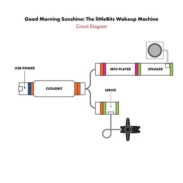 Good Morning Sunshine: a littleBits Project by littleBits