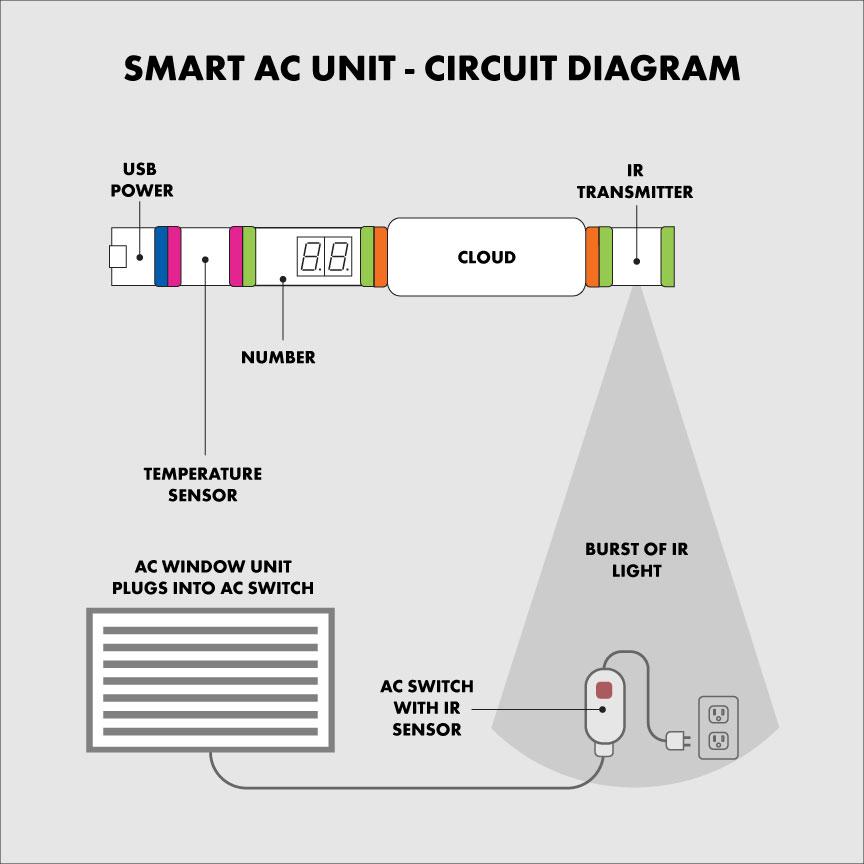 Ir Infrared Detector Circuit Diagram Eeweb Community