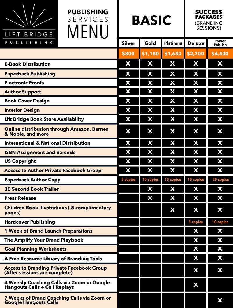 lb-services-menu