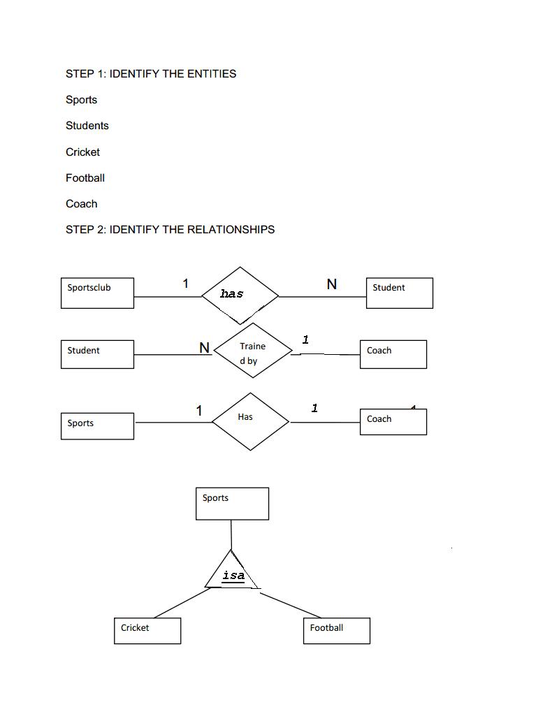 medium resolution of step 3 identify the key attributes