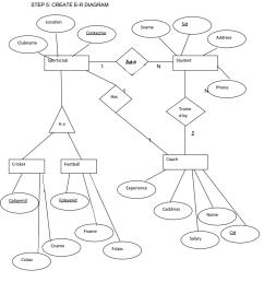 extended er diagram [ 800 x 1035 Pixel ]