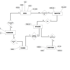 State Diagram For Restaurant Management System Air Conditioner Wiring Pdf Lbs Kuttipedia Page 5