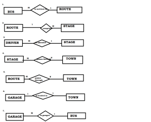 Simple ER diagrams | LBS kuttipedia | Page 2