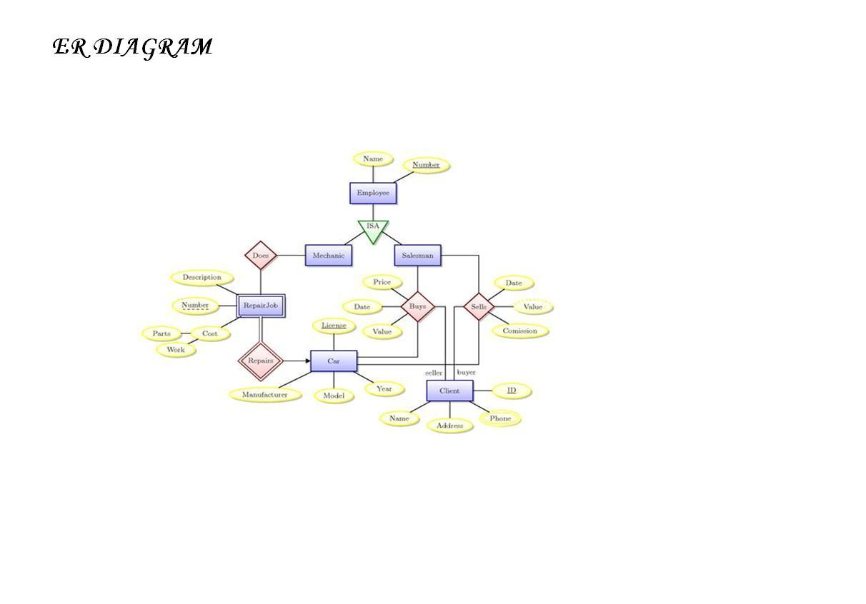 er diagram for leave management system humbucker wiring diagrams extended lbs kuttipedia