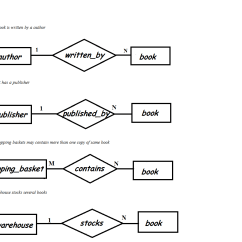 Relationship Code Diagram Semi Addressable Fire Alarm System Wiring September 2013 Lbs Kuttipedia Page 6