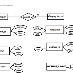 Airport Er Diagram Nissan 240sx Fuel Pump Wiring Simple Diagrams Lbs Kuttipedia Page 3