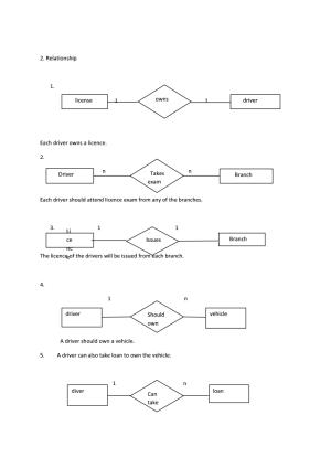 SIMPLE E_R DIAGRAM FOR MOTOR VEHICLE LISENCE BRANCH