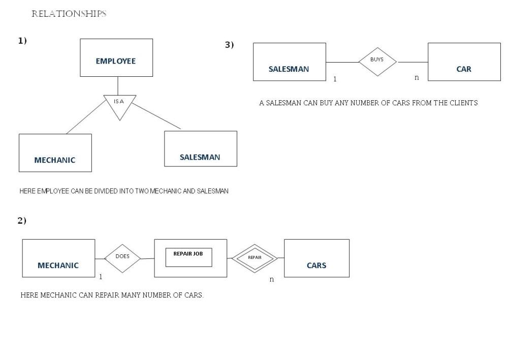 medium resolution of relation1