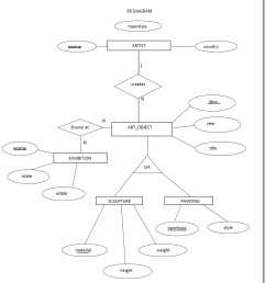 er diagram  [ 1286 x 1583 Pixel ]