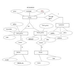 er diagram image [ 1286 x 1447 Pixel ]