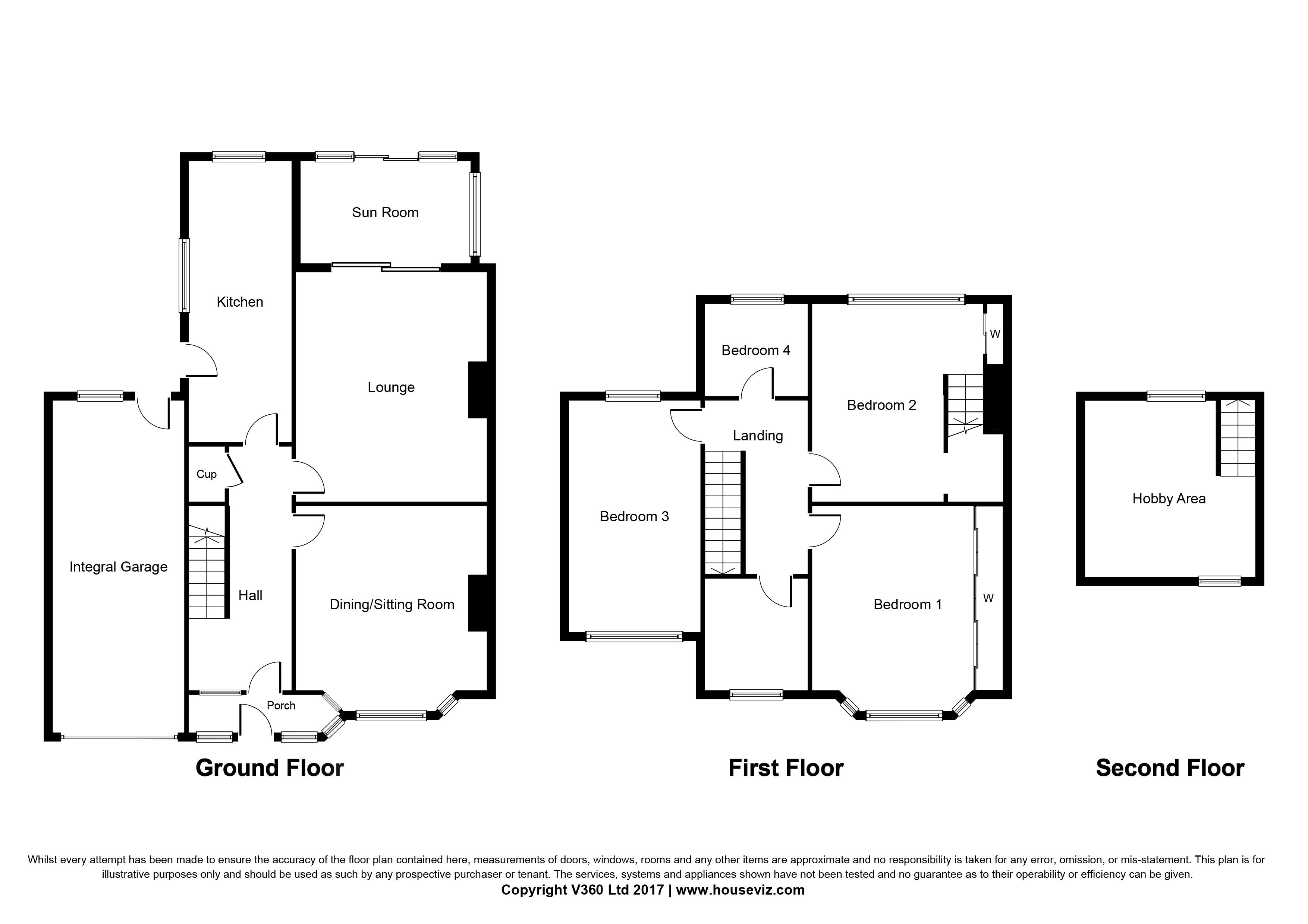 Greenbank Drive, Pensby, Wirral CH61, 4 bedroom semi