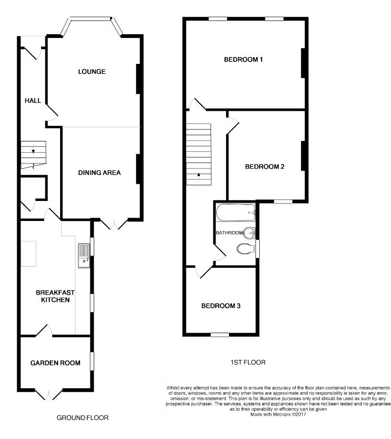 Duesbery Street, Hull HU5, 3 bedroom terraced house for
