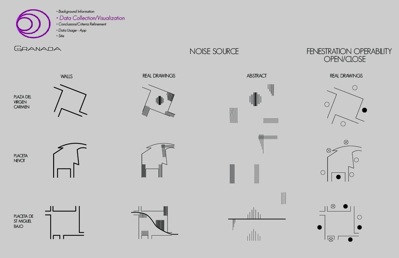 Interactive Sound
