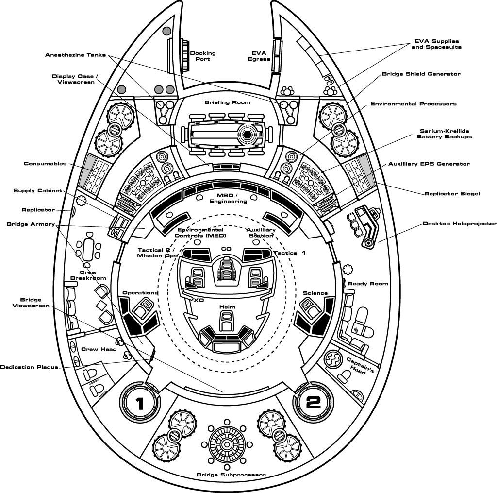 Deckubersicht Und Schematische Darstellung