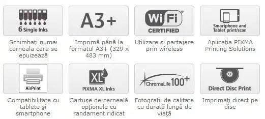 Imprimanta inkjet CANON PIXMA iP8750, A3+, USB, Wi-Fi