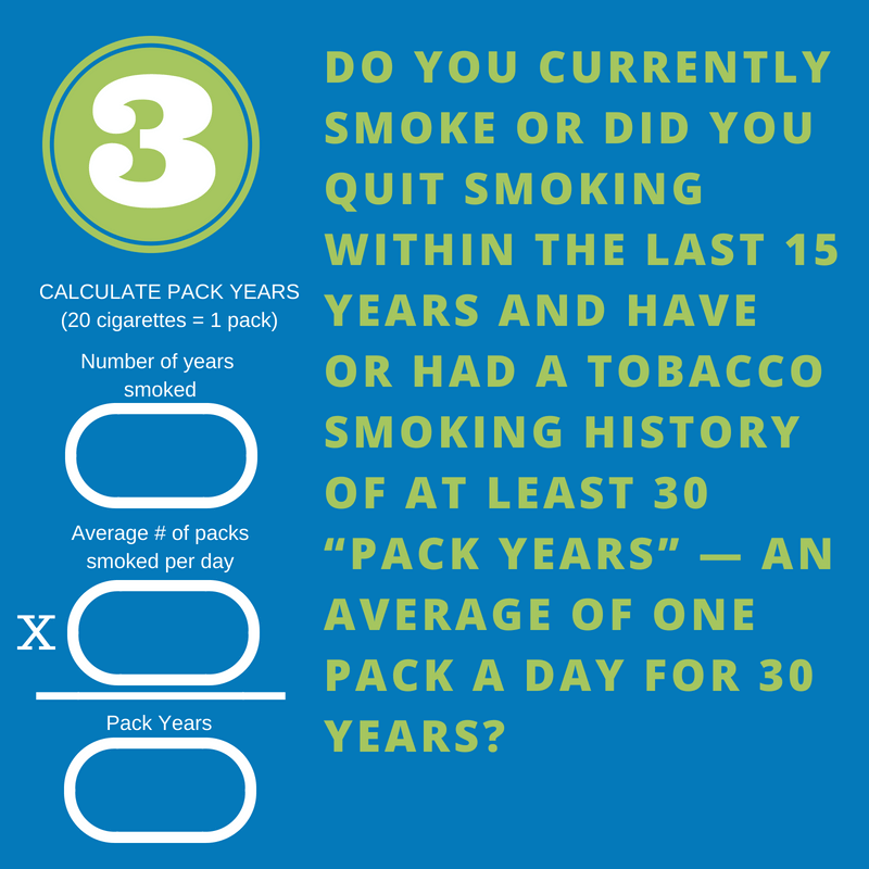"Do you currently smoke or did you quit smoking within the last 15 years and have/had a tobacco smoking history of at least 30 ""pack years"" - an average of one pack a day for 30 years?"