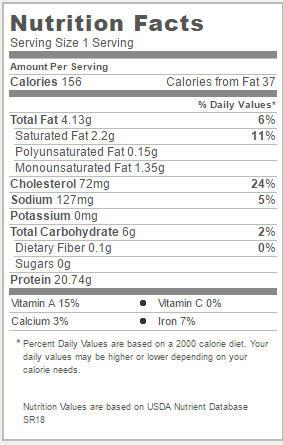 Noodle Nutrition! #NOTGrainFree #LowerCarb